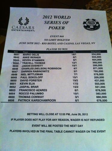 Rio WSOP Sportsbook Betting Sheet