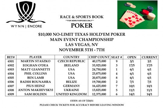 wsop november nine odds